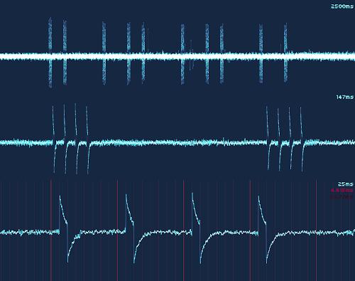 GSM TDMA noise pattern